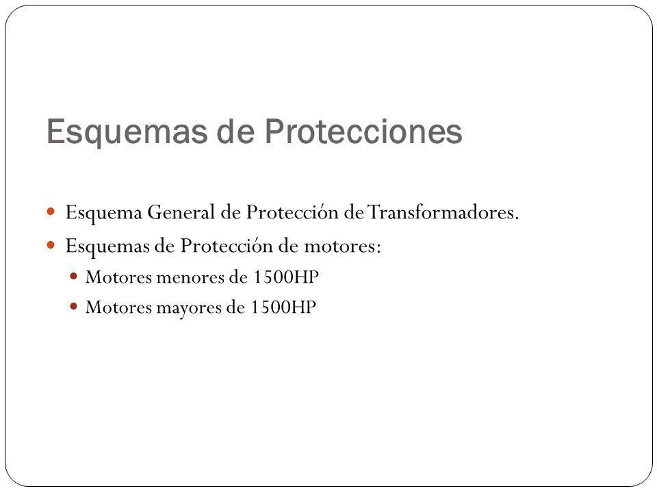 Esquemas de Protecciones