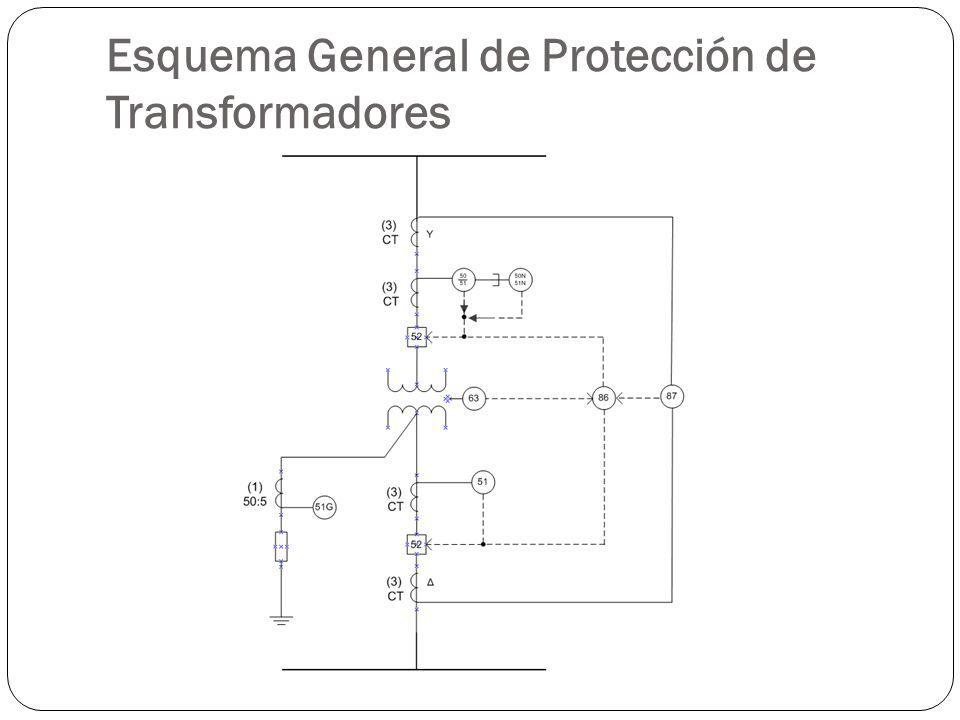 Esquema General de Protección de Transformadores