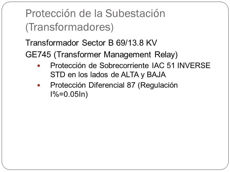 Protección de la Subestación (Transformadores)