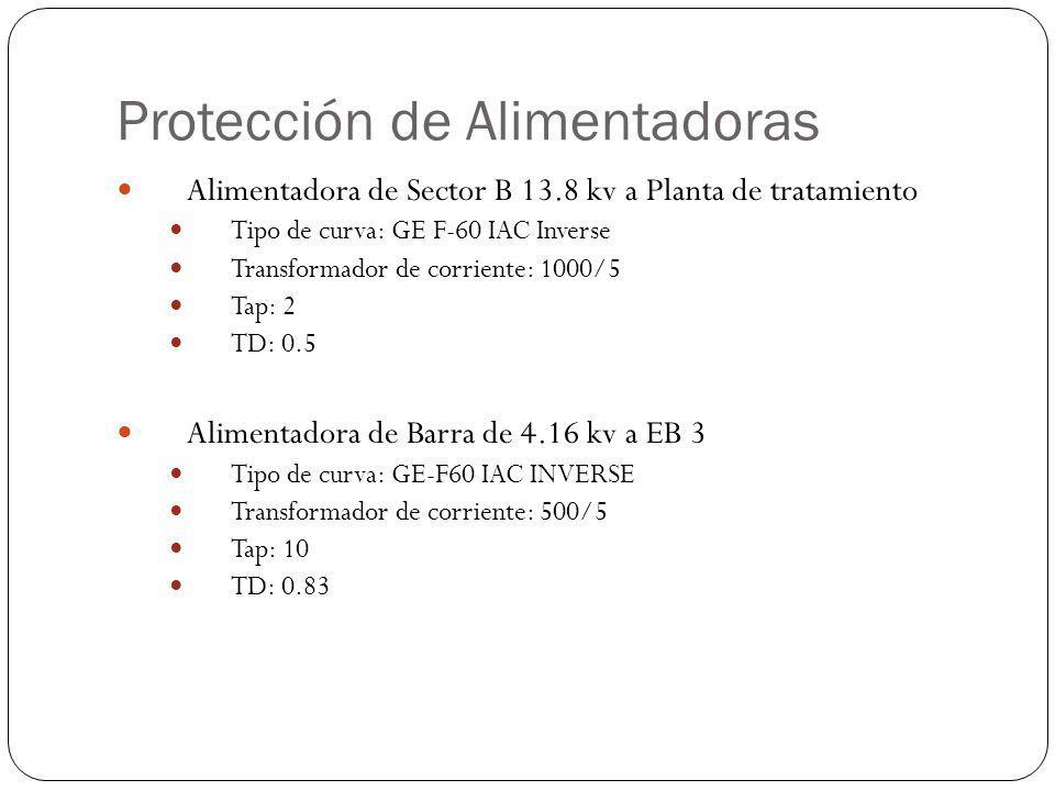 Protección de Alimentadoras