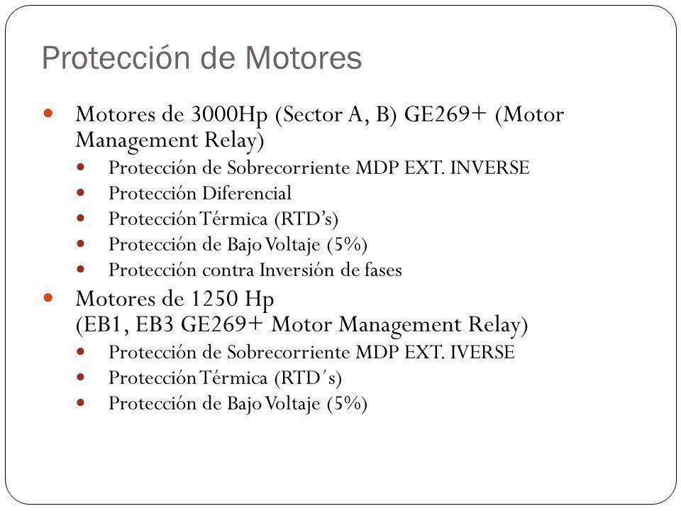 Protección de Motores Motores de 3000Hp (Sector A, B) GE269+ (Motor Management Relay) Protección de Sobrecorriente MDP EXT. INVERSE.