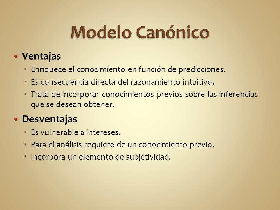 Modelo Canónico Ventajas Desventajas