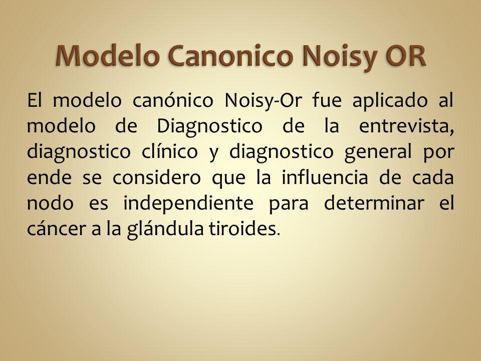 Modelo Canonico Noisy OR