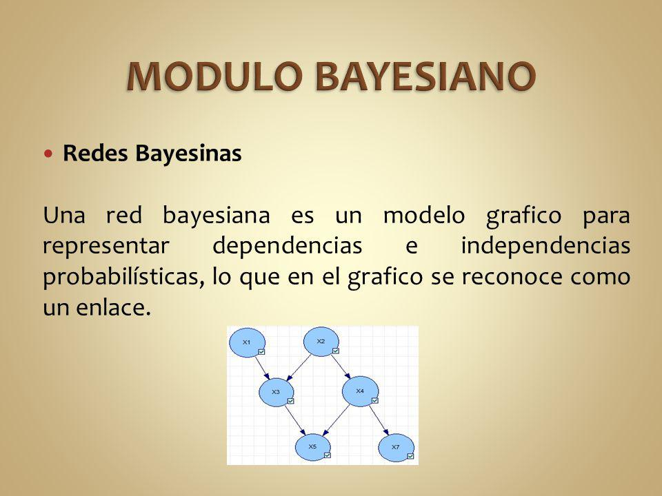 MODULO BAYESIANO Redes Bayesinas