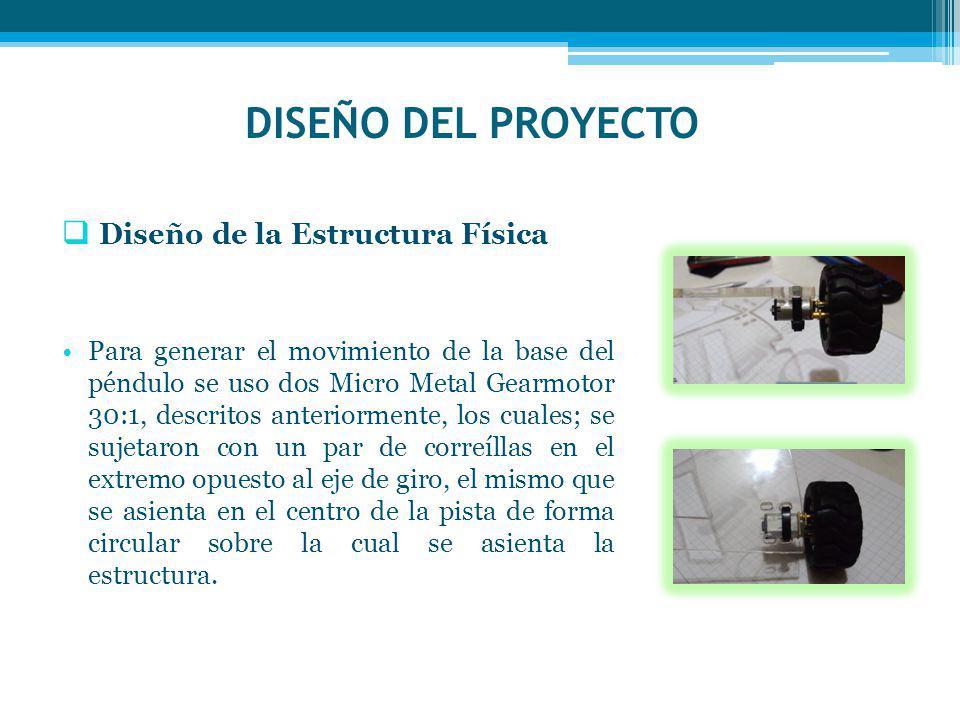DISEÑO DEL PROYECTO Diseño de la Estructura Física
