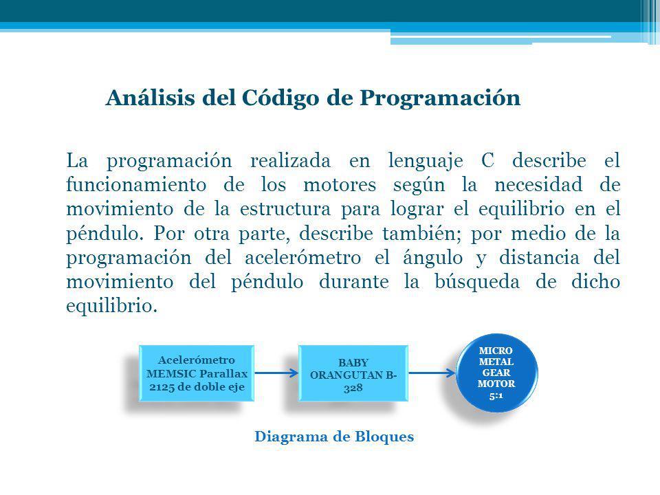 Análisis del Código de Programación