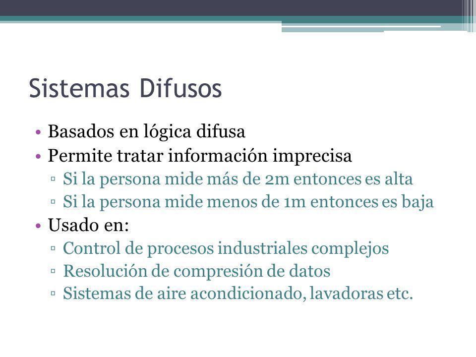 Sistemas Difusos Basados en lógica difusa