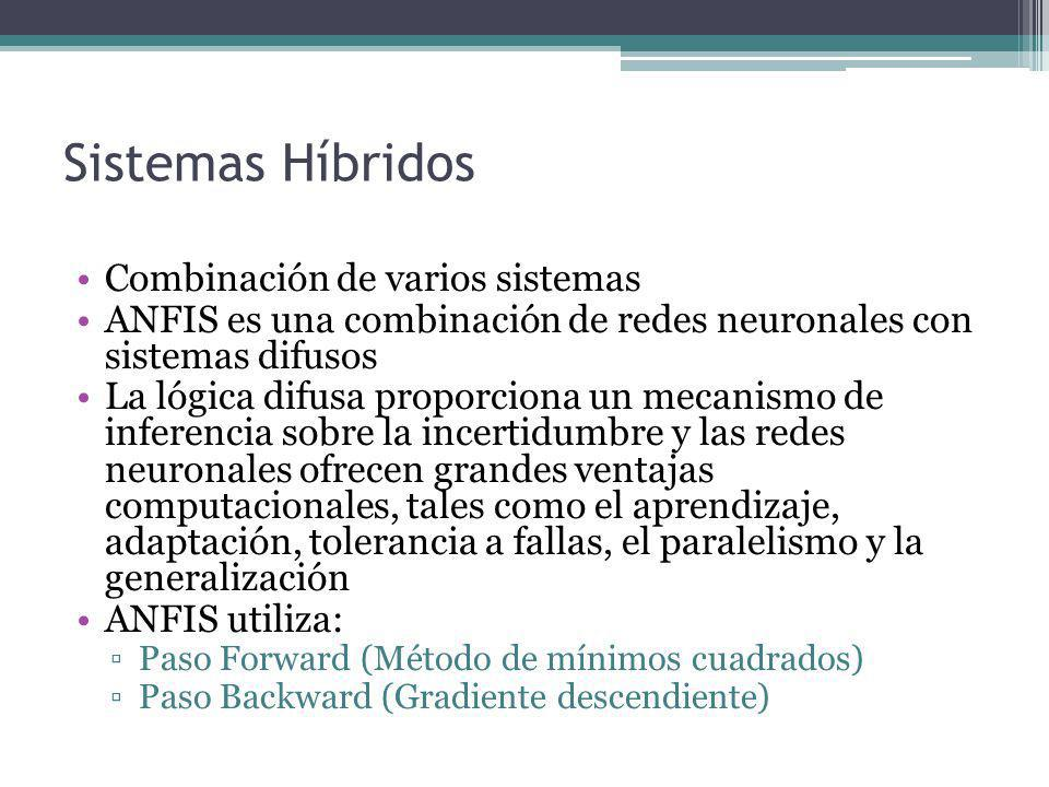 Sistemas Híbridos Combinación de varios sistemas