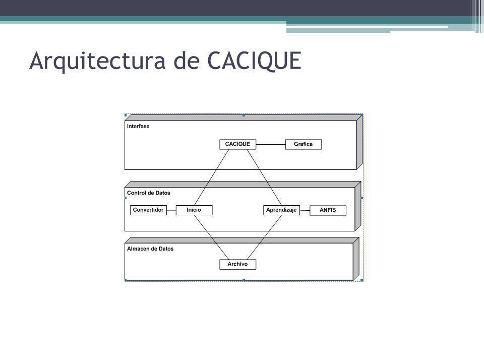 Arquitectura de CACIQUE