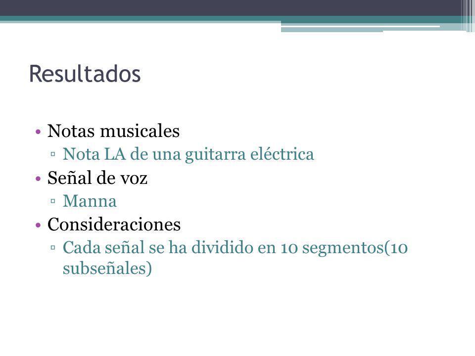 Resultados Notas musicales Señal de voz Consideraciones