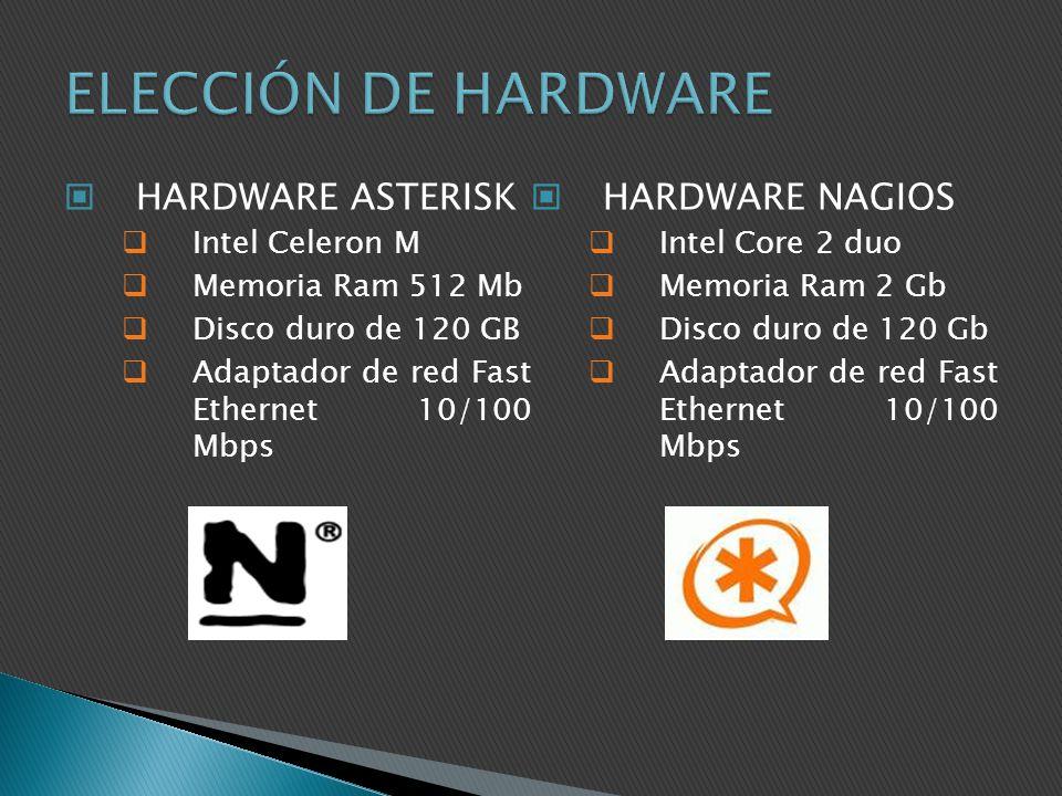 ELECCIÓN DE HARDWARE HARDWARE ASTERISK HARDWARE NAGIOS Intel Celeron M