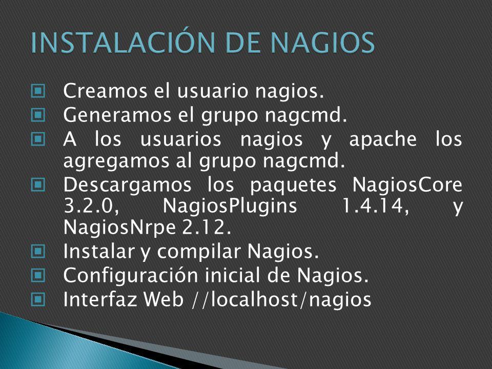 INSTALACIÓN DE NAGIOS Creamos el usuario nagios.
