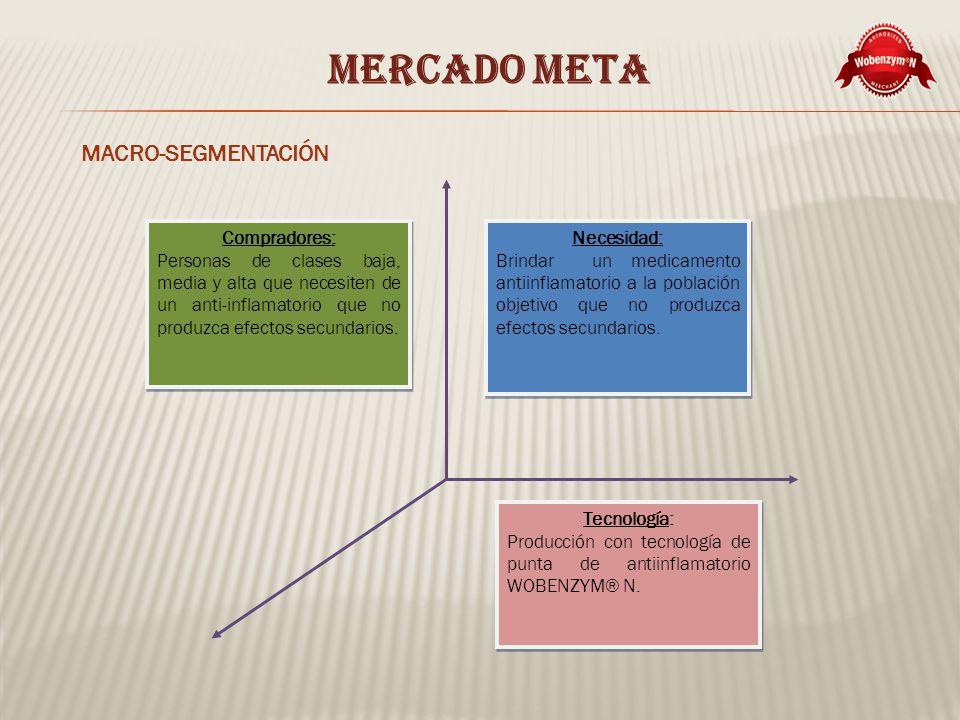 MERCADO META MACRO-SEGMENTACIÓN Necesidad: