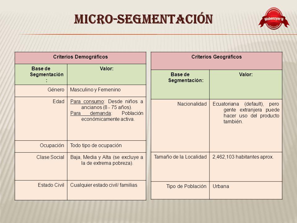 Criterios Demográficos Criterios Geográficos