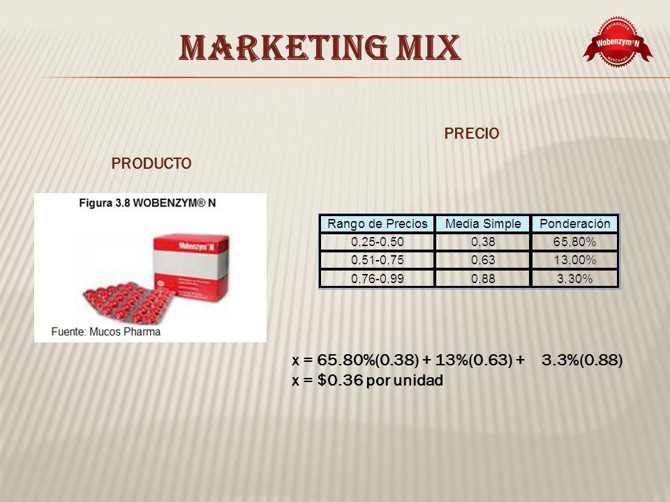 MARKETING MIX PRECIO PRODUCTO