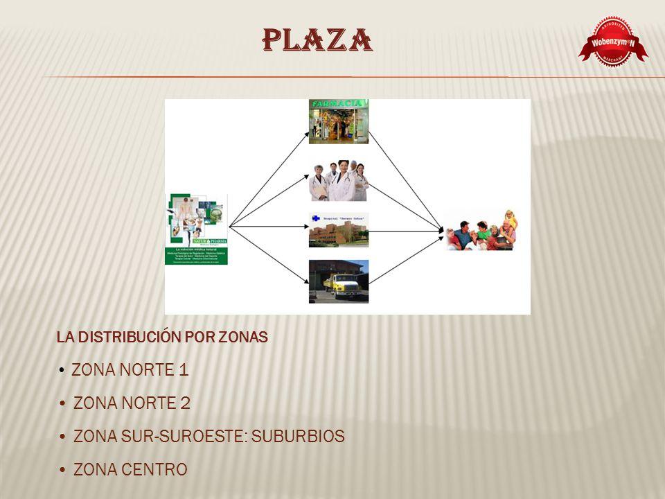 PLAZA ZONA NORTE 2 ZONA SUR-SUROESTE: SUBURBIOS ZONA CENTRO