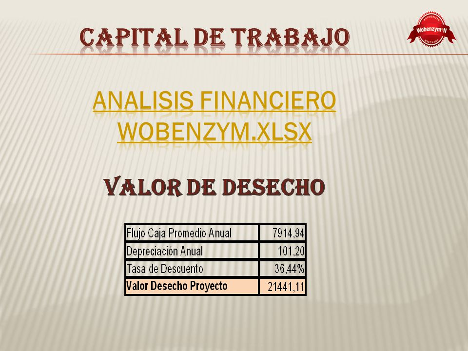 Capital de trabajo ANALISIS FINANCIERO WOBENZYM.xlsx