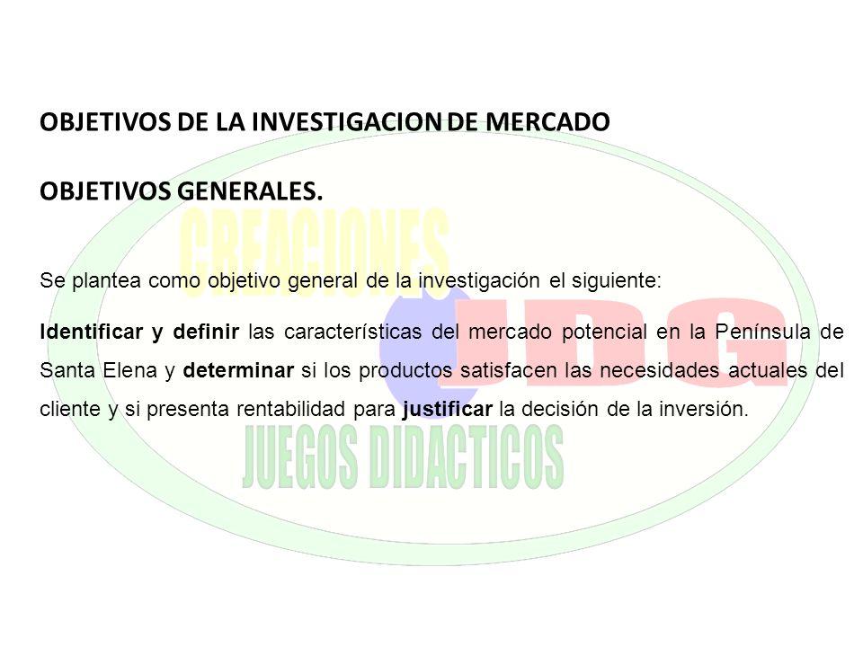 OBJETIVOS DE LA INVESTIGACION DE MERCADO OBJETIVOS GENERALES.