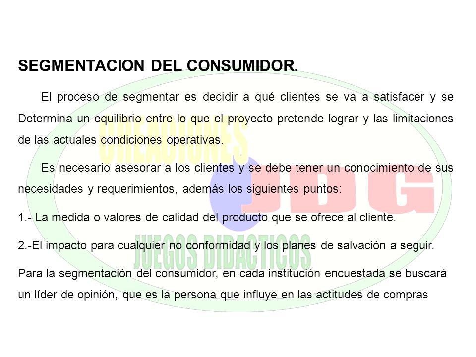 SEGMENTACION DEL CONSUMIDOR.