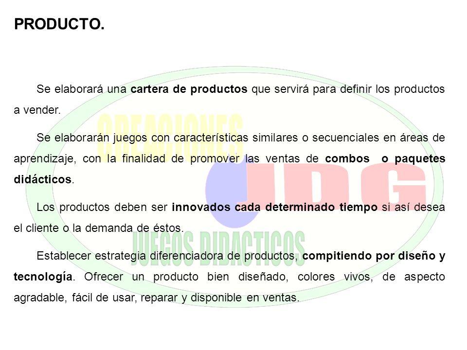 PRODUCTO. Se elaborará una cartera de productos que servirá para definir los productos a vender.