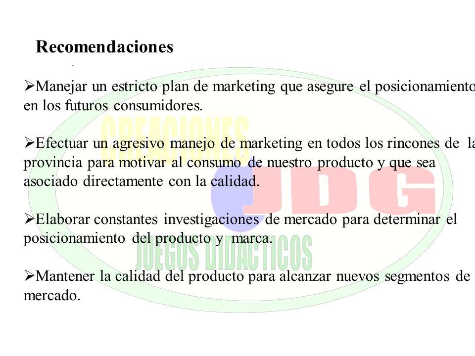 Recomendaciones Manejar un estricto plan de marketing que asegure el posicionamiento en los futuros consumidores.