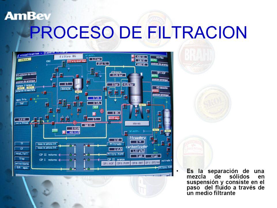 PROCESO DE FILTRACION Es la separación de una mezcla de sólidos en suspensión y consiste en el paso del fluido a través de un medio filtrante.