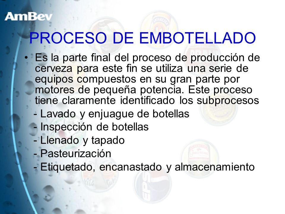 PROCESO DE EMBOTELLADO