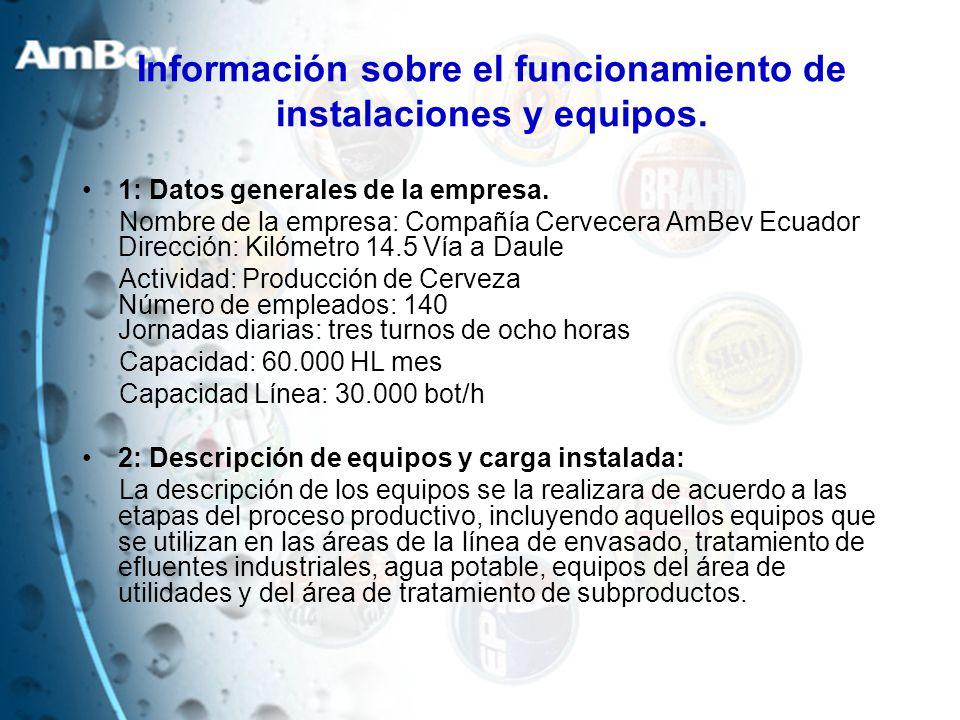 Información sobre el funcionamiento de instalaciones y equipos.