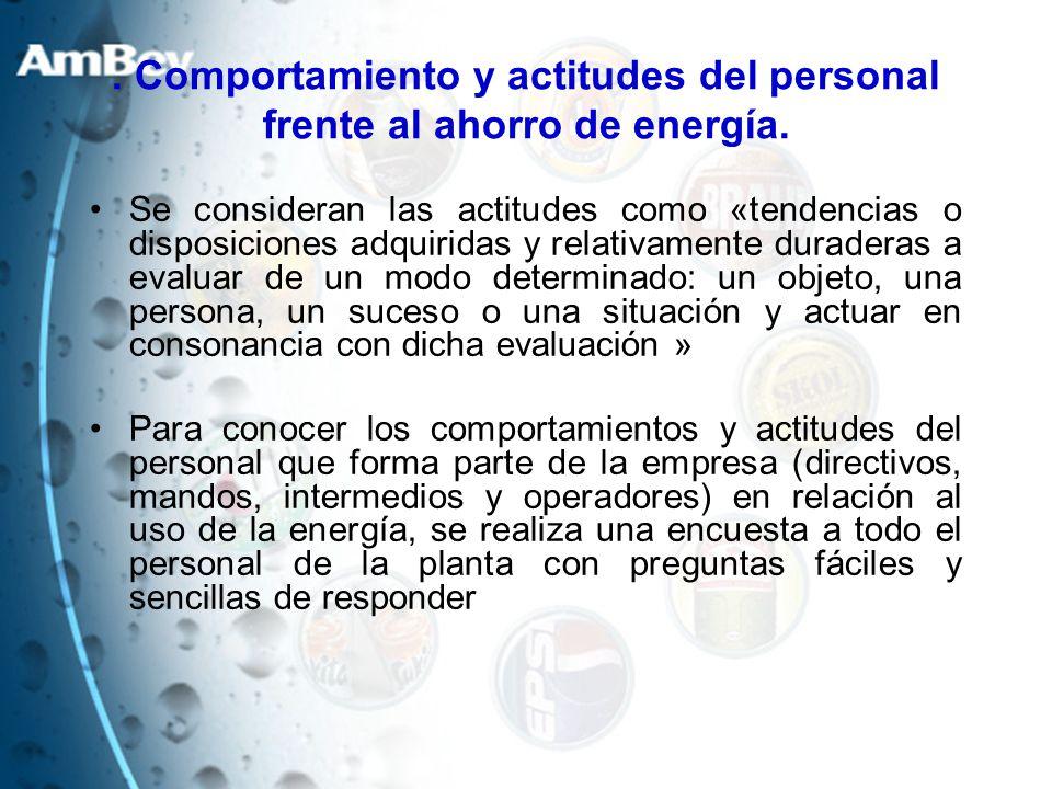 . Comportamiento y actitudes del personal frente al ahorro de energía.