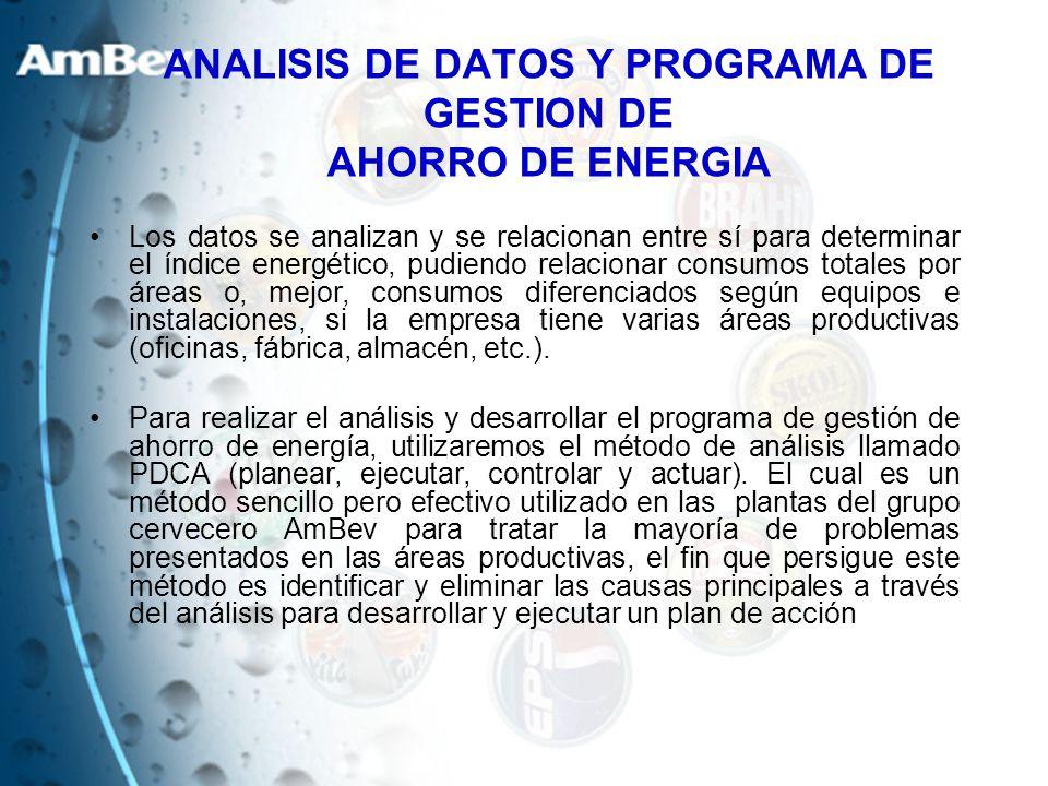 ANALISIS DE DATOS Y PROGRAMA DE GESTION DE AHORRO DE ENERGIA