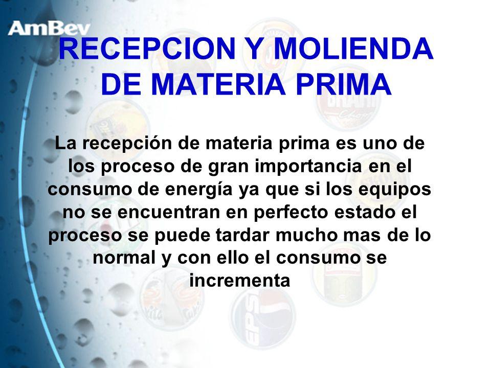 RECEPCION Y MOLIENDA DE MATERIA PRIMA