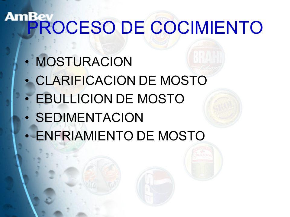 PROCESO DE COCIMIENTO MOSTURACION CLARIFICACION DE MOSTO