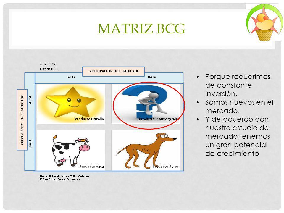 MATRIZ BCG Porque requerimos de constante inversión.