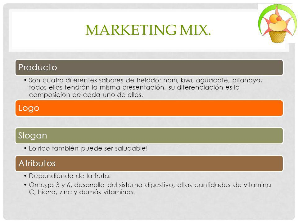 MARKETING MIX. Producto