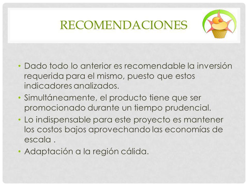 Recomendaciones Dado todo lo anterior es recomendable la inversión requerida para el mismo, puesto que estos indicadores analizados.