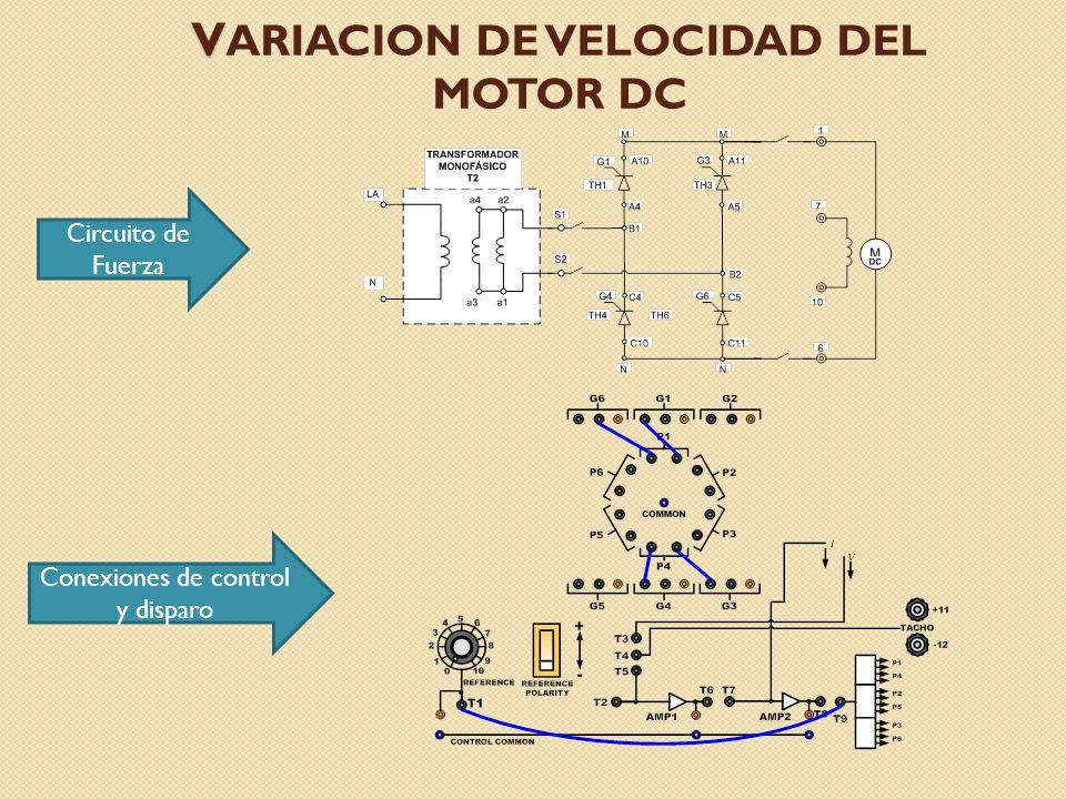 VARIACION DE VELOCIDAD DEL MOTOR DC