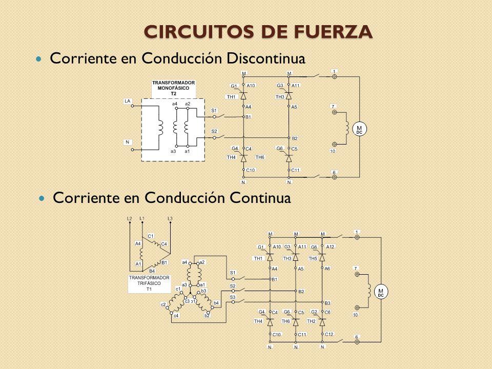 CIRCUITOS DE FUERZA Corriente en Conducción Discontinua