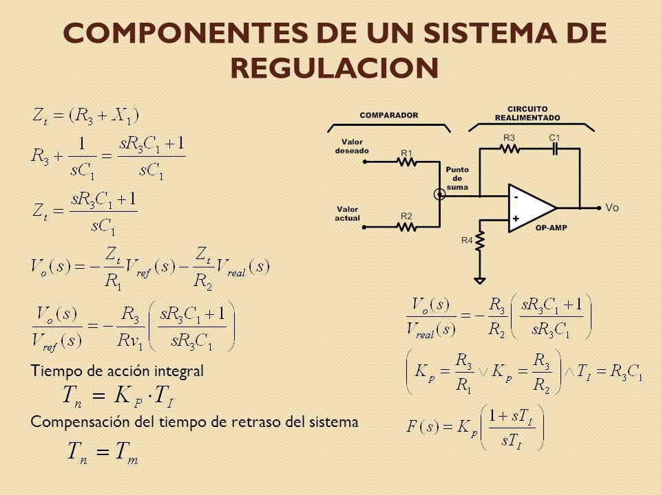 COMPONENTES DE UN SISTEMA DE REGULACION