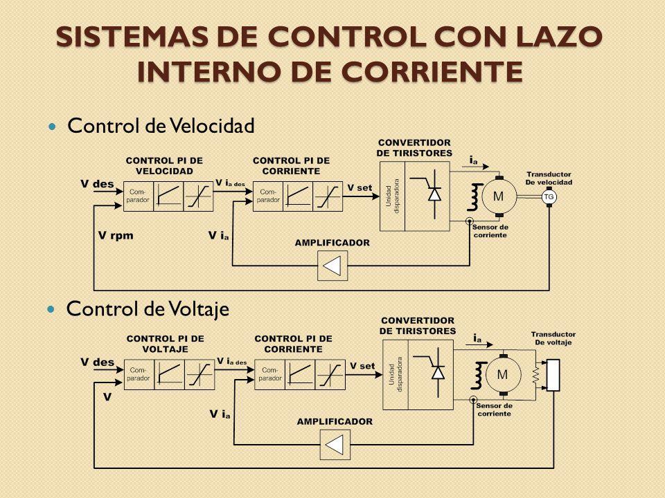 sistemas de control con lazo interno de corriente