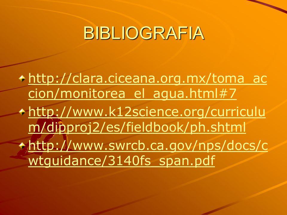 BIBLIOGRAFIA http://clara.ciceana.org.mx/toma_accion/monitorea_el_agua.html#7. http://www.k12science.org/curriculum/dipproj2/es/fieldbook/ph.shtml.