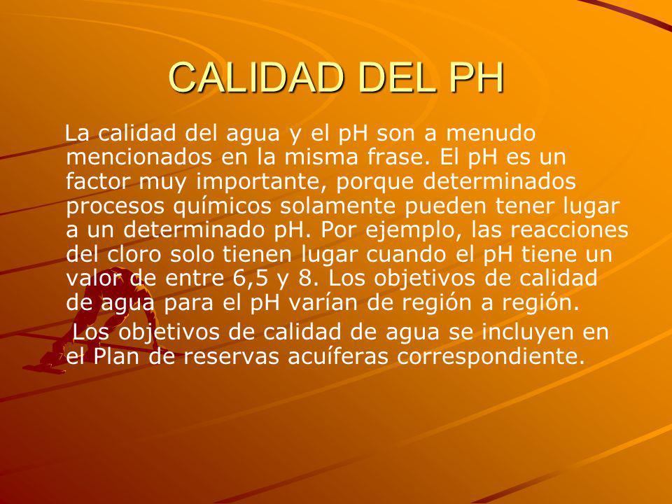CALIDAD DEL PH