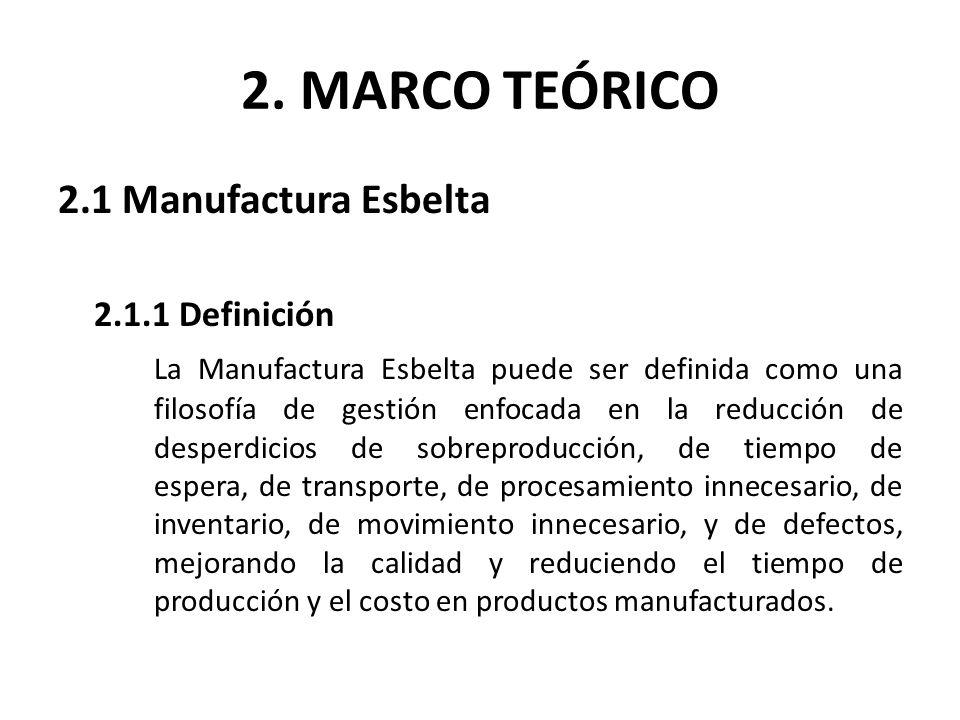 2. MARCO TEÓRICO 2.1 Manufactura Esbelta 2.1.1 Definición