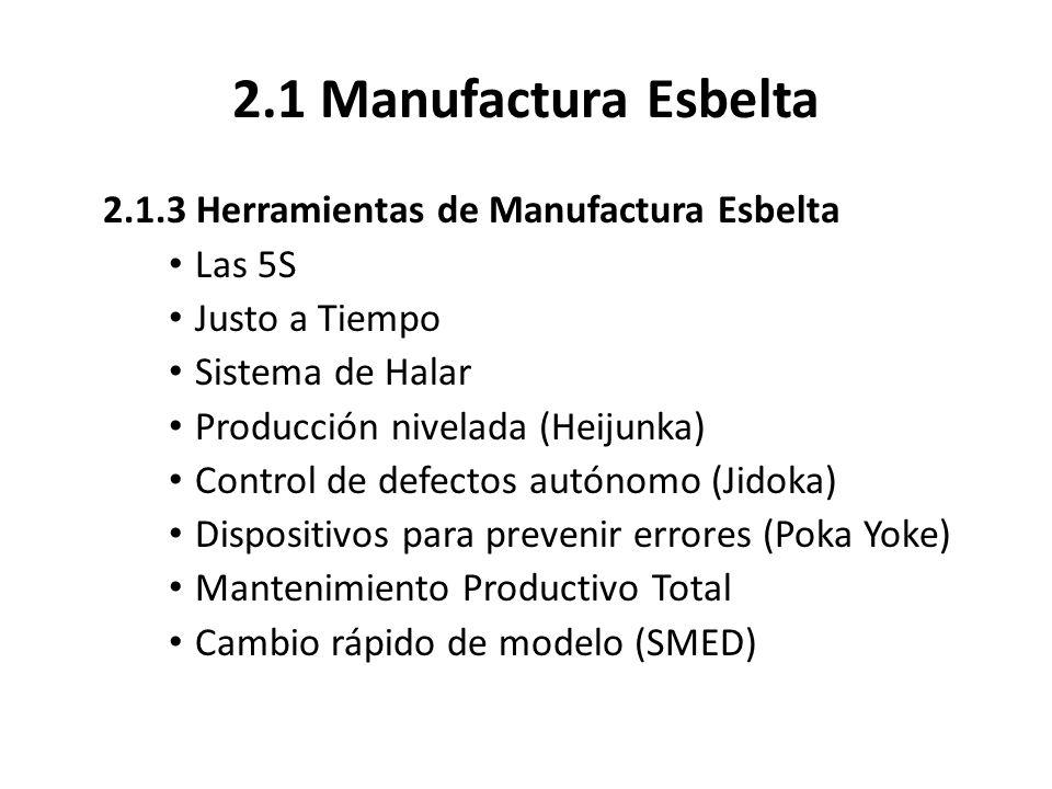2.1 Manufactura Esbelta 2.1.3 Herramientas de Manufactura Esbelta