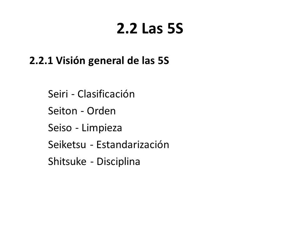 2.2 Las 5S 2.2.1 Visión general de las 5S Seiri - Clasificación Seiton - Orden Seiso - Limpieza Seiketsu - Estandarización Shitsuke - Disciplina