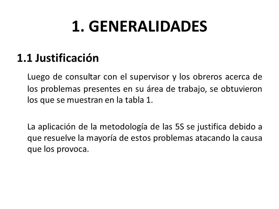 1. GENERALIDADES 1.1 Justificación