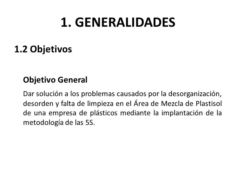1. GENERALIDADES 1.2 Objetivos Objetivo General