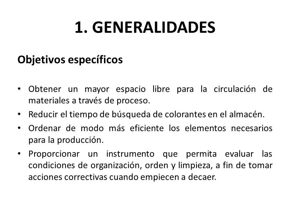 1. GENERALIDADES Objetivos específicos