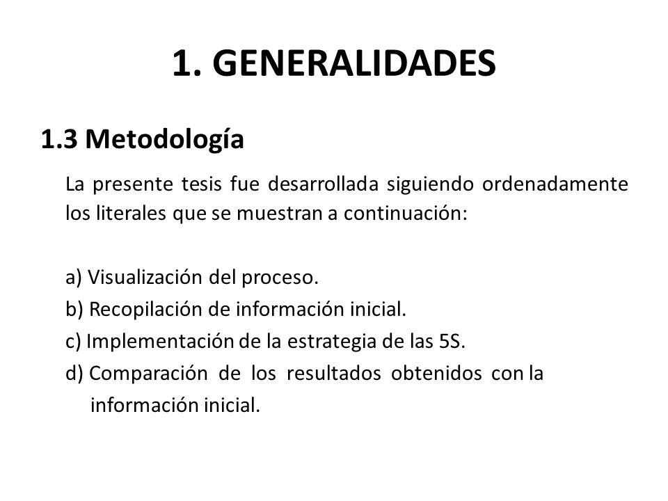 1. GENERALIDADES 1.3 Metodología