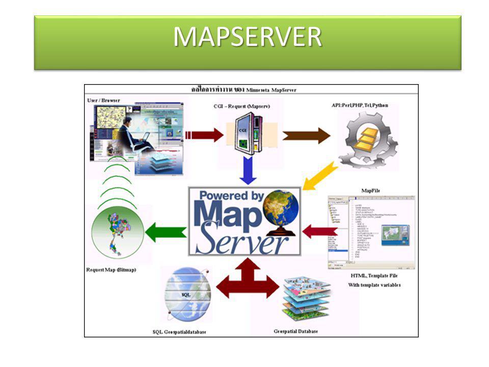 MAPSERVER