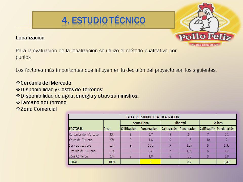 4. ESTUDIO TÉCNICO Localización